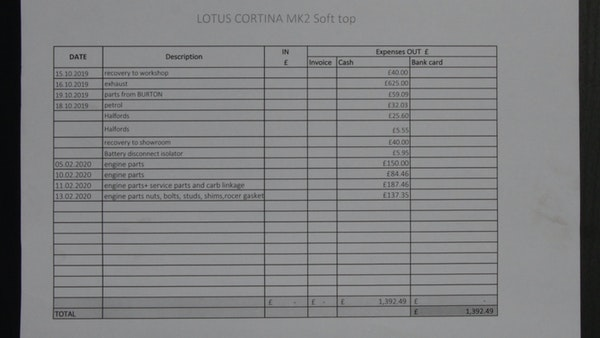1968 Ford Lotus Cortina Convertible For Sale (picture 96 of 117)